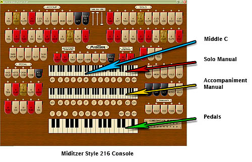 Miditzer on-screen console